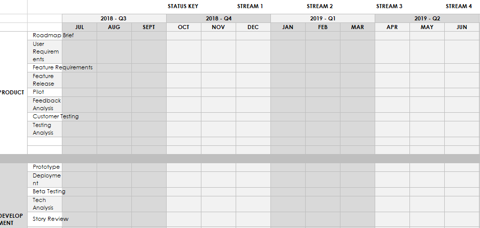 Product roadmap excel