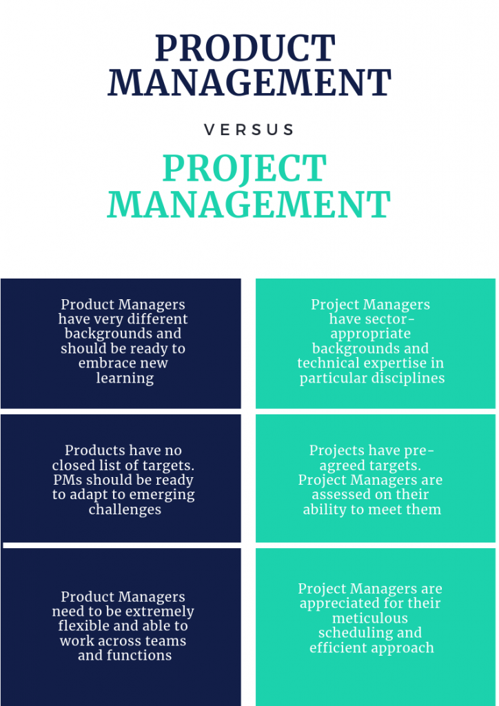 product management versus project management infographic