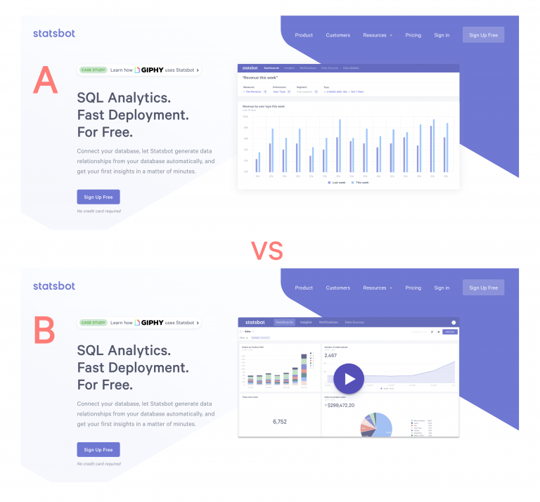 A/B test of two website versions