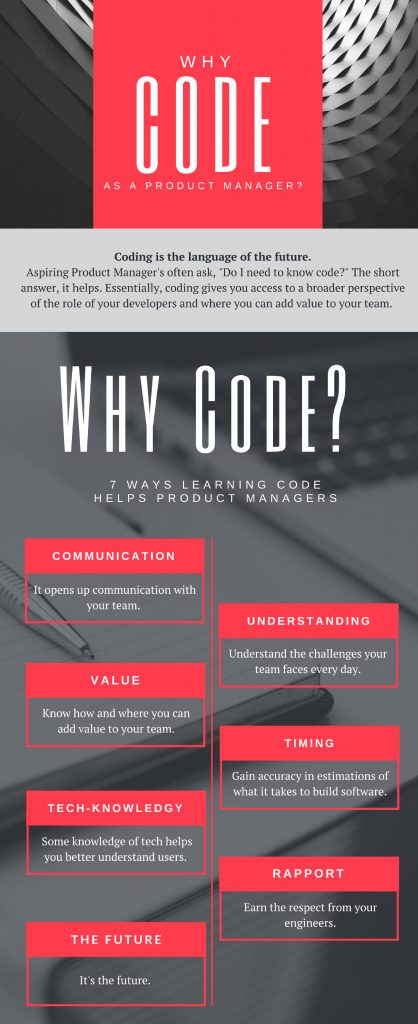 Why code as a product manager infographic