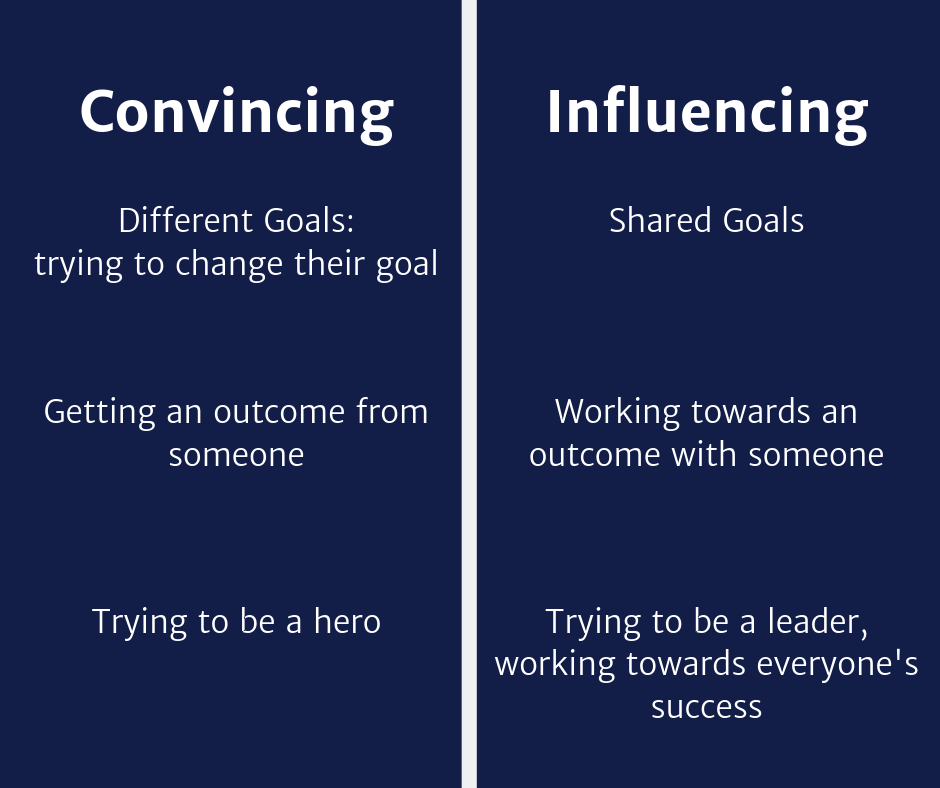 Convincing vs Influencing graphic