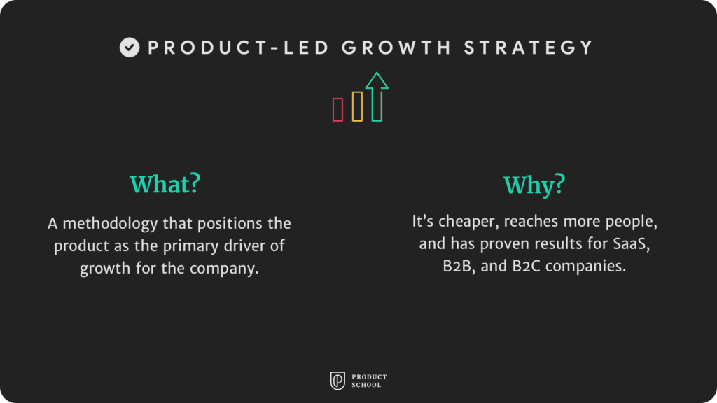 product-led growth strategy explained