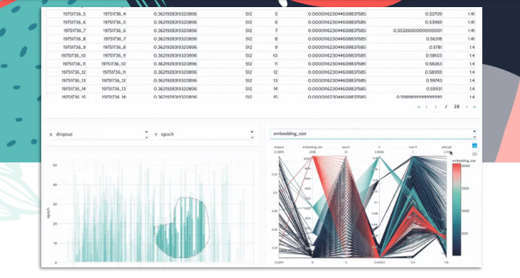 Plotly data visualization interface