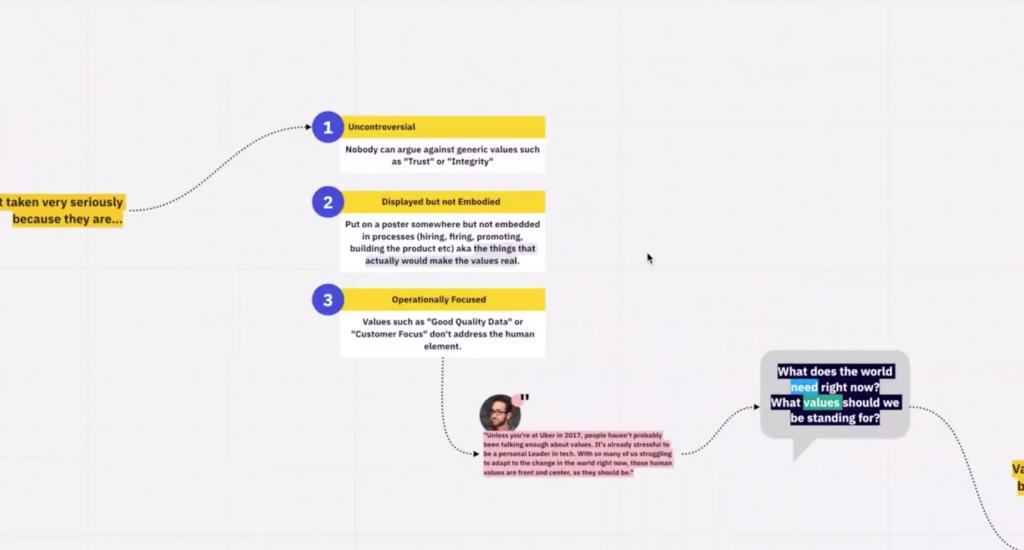 Preview of Miro's visual summaries