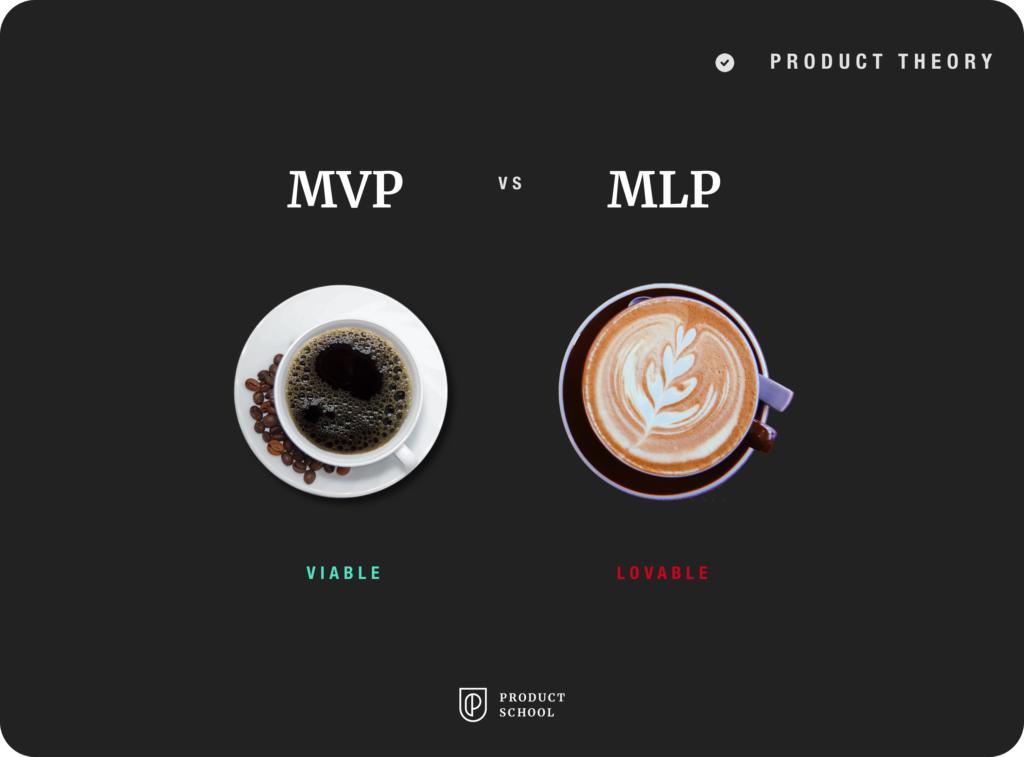 MLP vs MVP