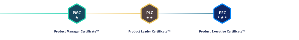 Product School certifications