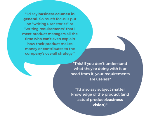 """""""I'd say business acumen in general. So much focus is put on """"writing user stories"""" or """"writing requirements"""" that I meet product managers all the time who can't even explain how their product makes money or contributes to the company's overall strategy.""""  """"This! If you don't understand what they're doing with it or need from it, your requirements are useless""""  """"I'd also say subject matter knowledge of the product (and actual product/business vision)."""""""