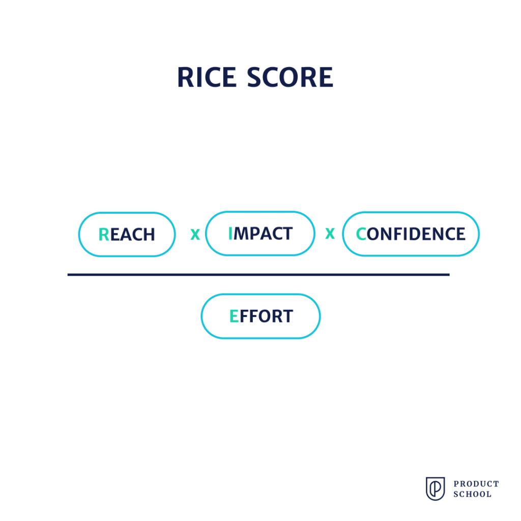Rice score framework