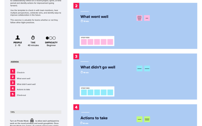 Screenshot of Retrospective template created by Mural
