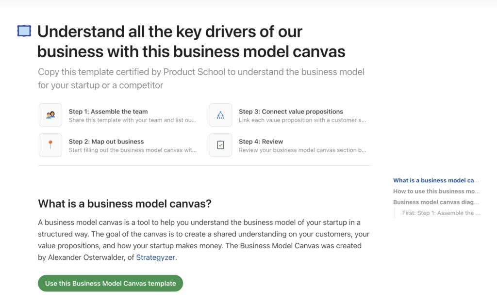 Coda Business Model Canvas