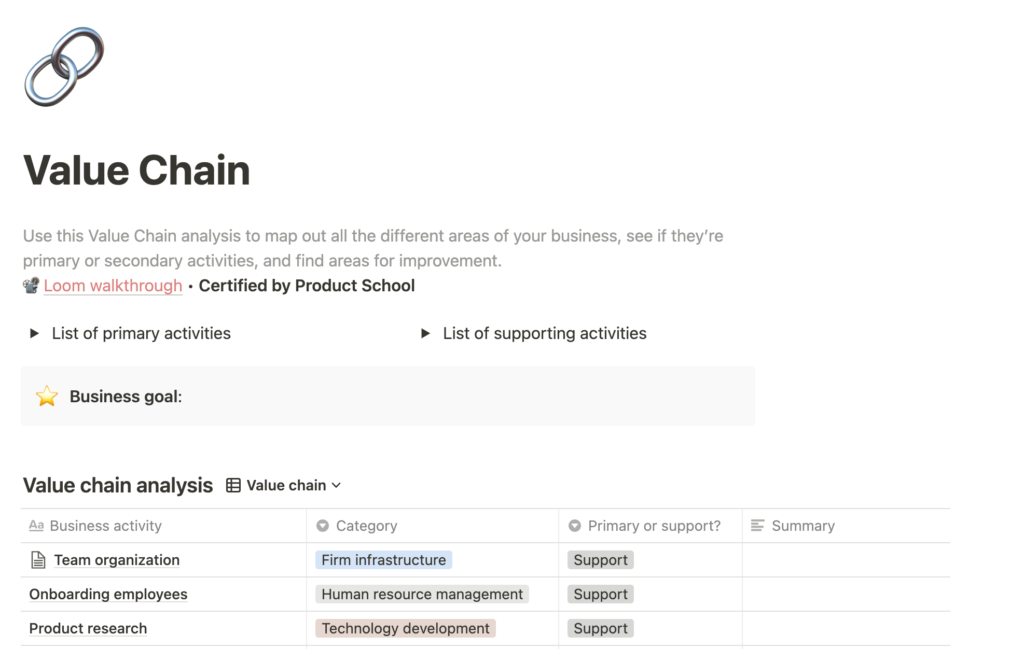 Notion Value Chain Template